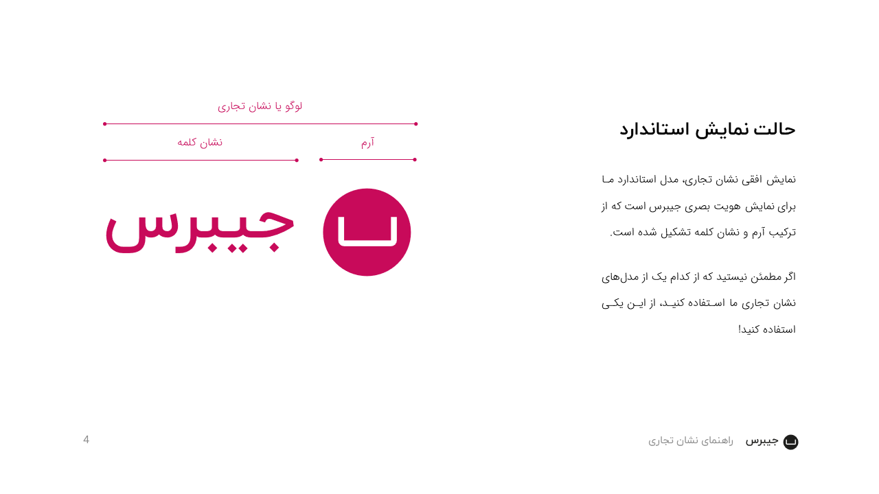 Jibres Logo Style Guide Persian Page4